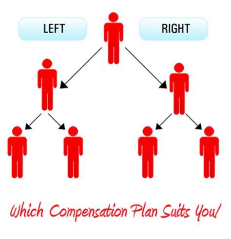 Business plan sample uk free