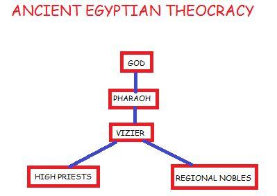 Educational system in iran essay